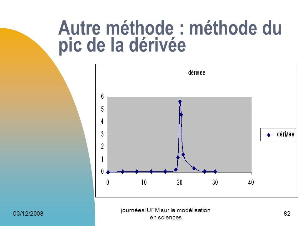 Autre méthode : méthode du pic de la dérivée