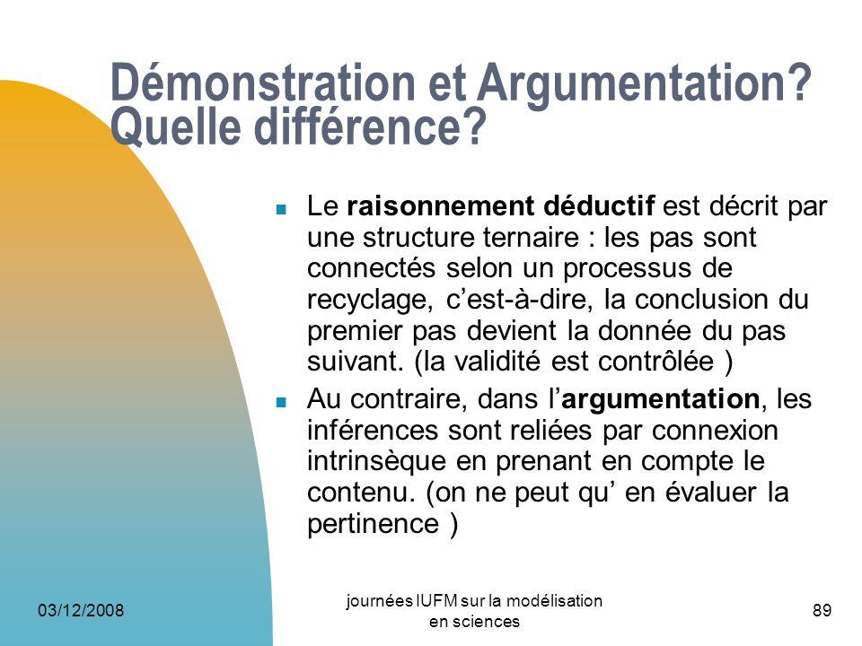 Démonstration et Argumentation Quelle différence