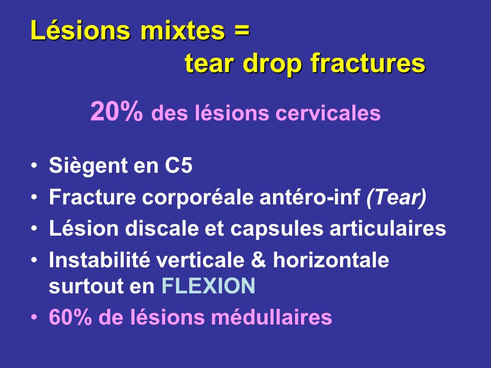 Lésions mixtes = tear drop fractures