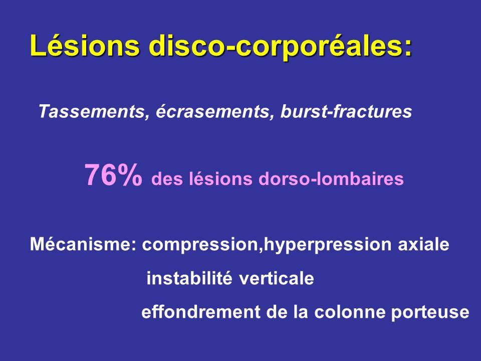 Lésions disco-corporéales: