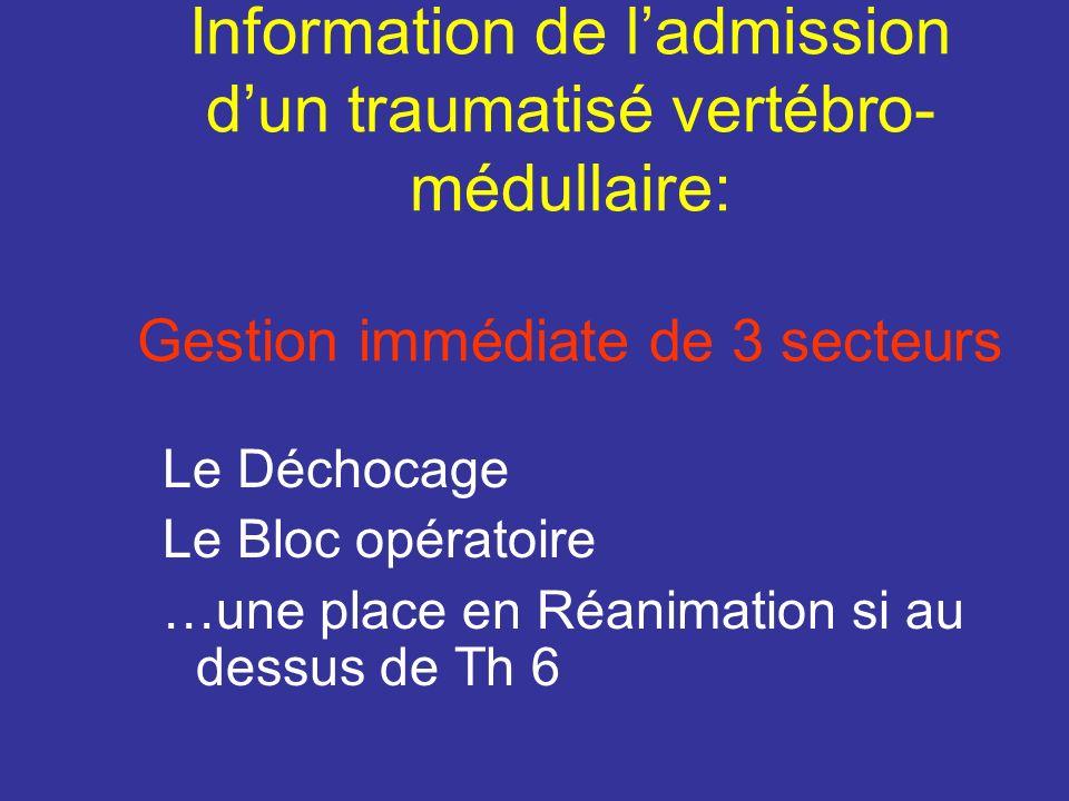 Information de l'admission d'un traumatisé vertébro-médullaire: Gestion immédiate de 3 secteurs