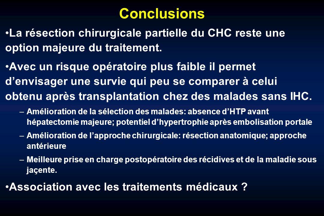 Conclusions La résection chirurgicale partielle du CHC reste une option majeure du traitement.