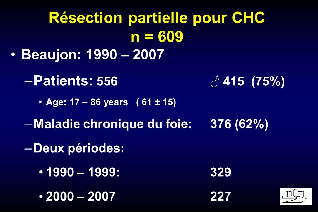 Résection partielle pour CHC n = 609