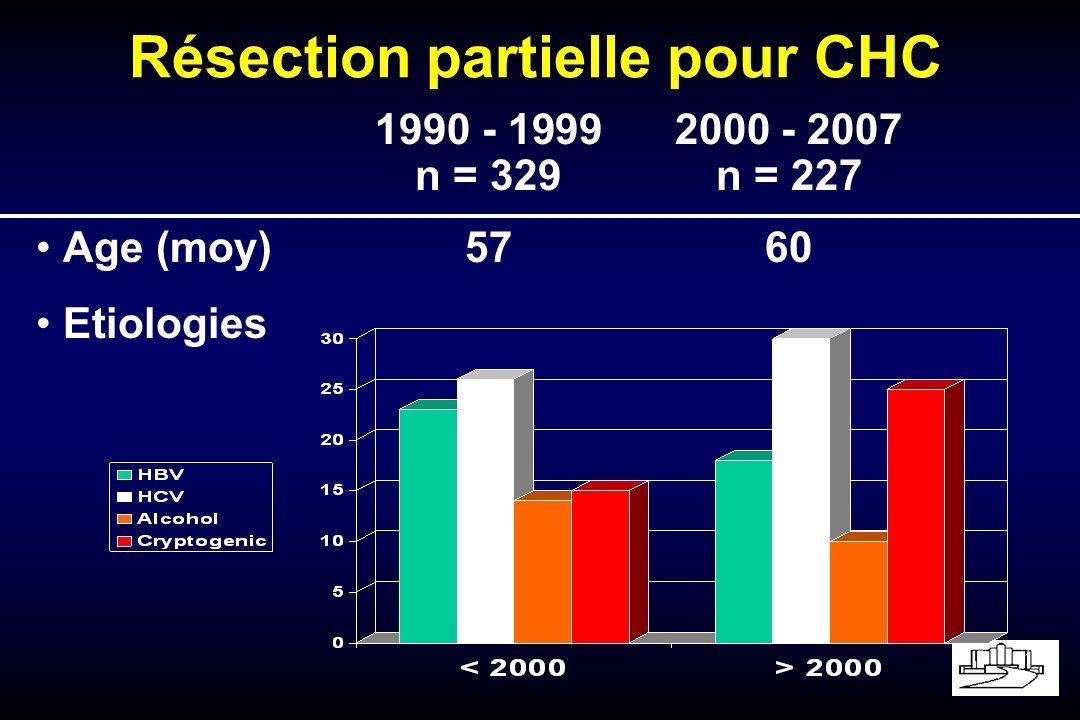 Résection partielle pour CHC
