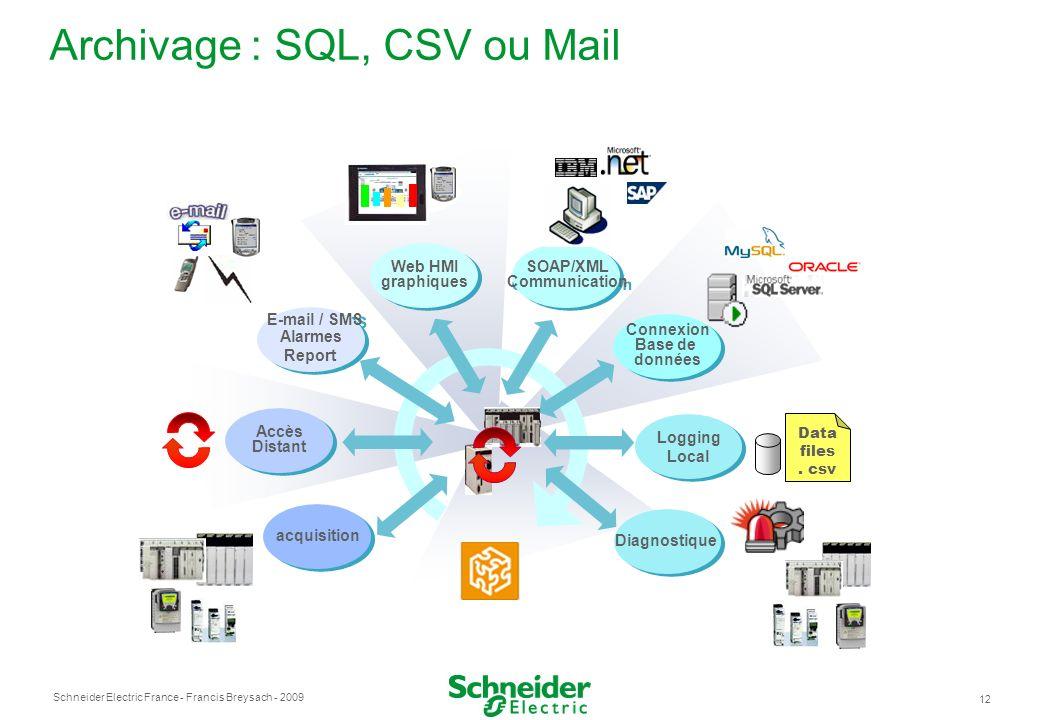 Archivage : SQL, CSV ou Mail