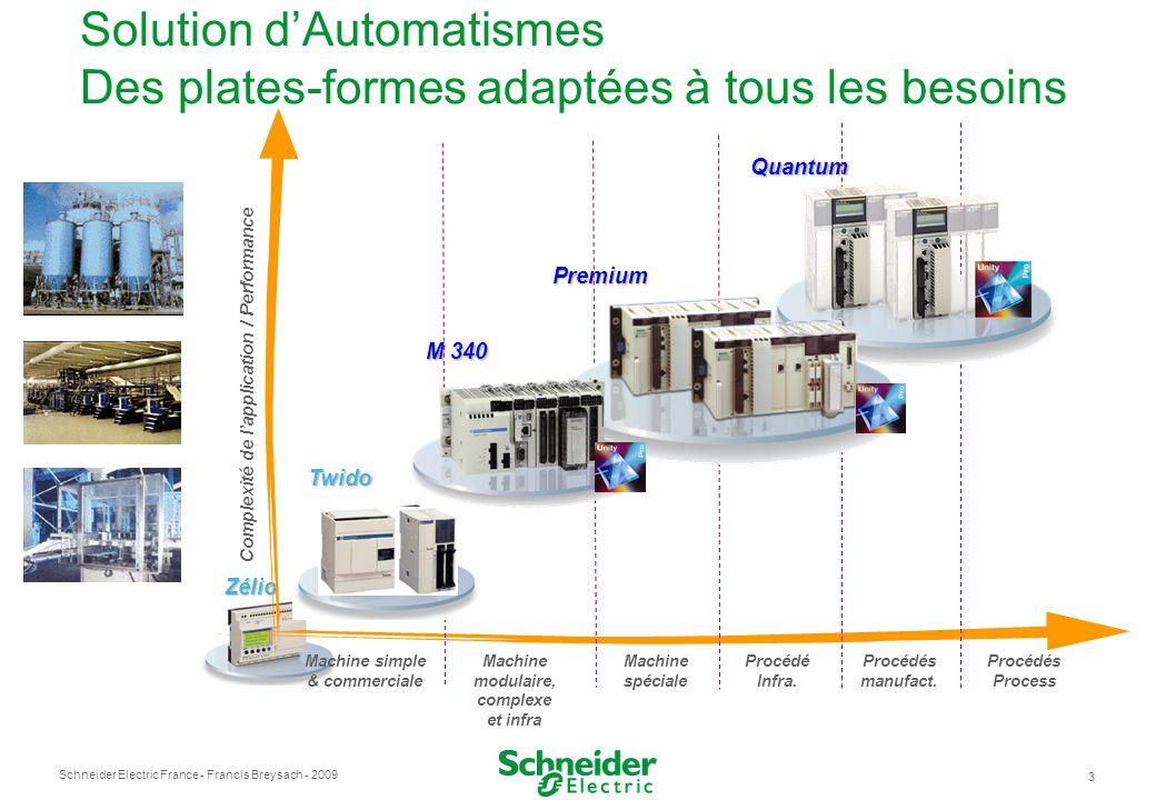 Solution d'Automatismes Des plates-formes adaptées à tous les besoins