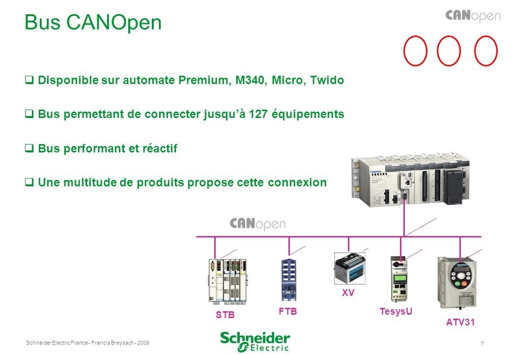 Bus CANOpen Disponible sur automate Premium, M340, Micro, Twido