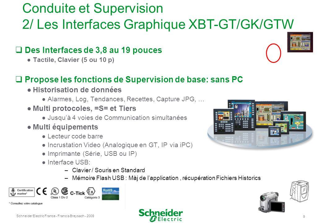 Conduite et Supervision 2/ Les Interfaces Graphique XBT-GT/GK/GTW