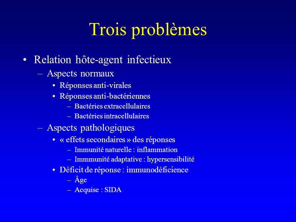 Trois problèmes Relation hôte-agent infectieux Aspects normaux