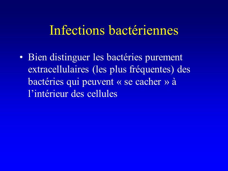 Infections bactériennes