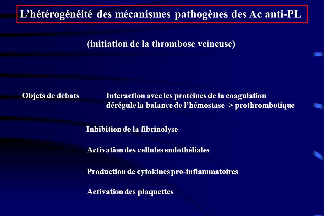L'hétérogénéité des mécanismes pathogènes des Ac anti-PL