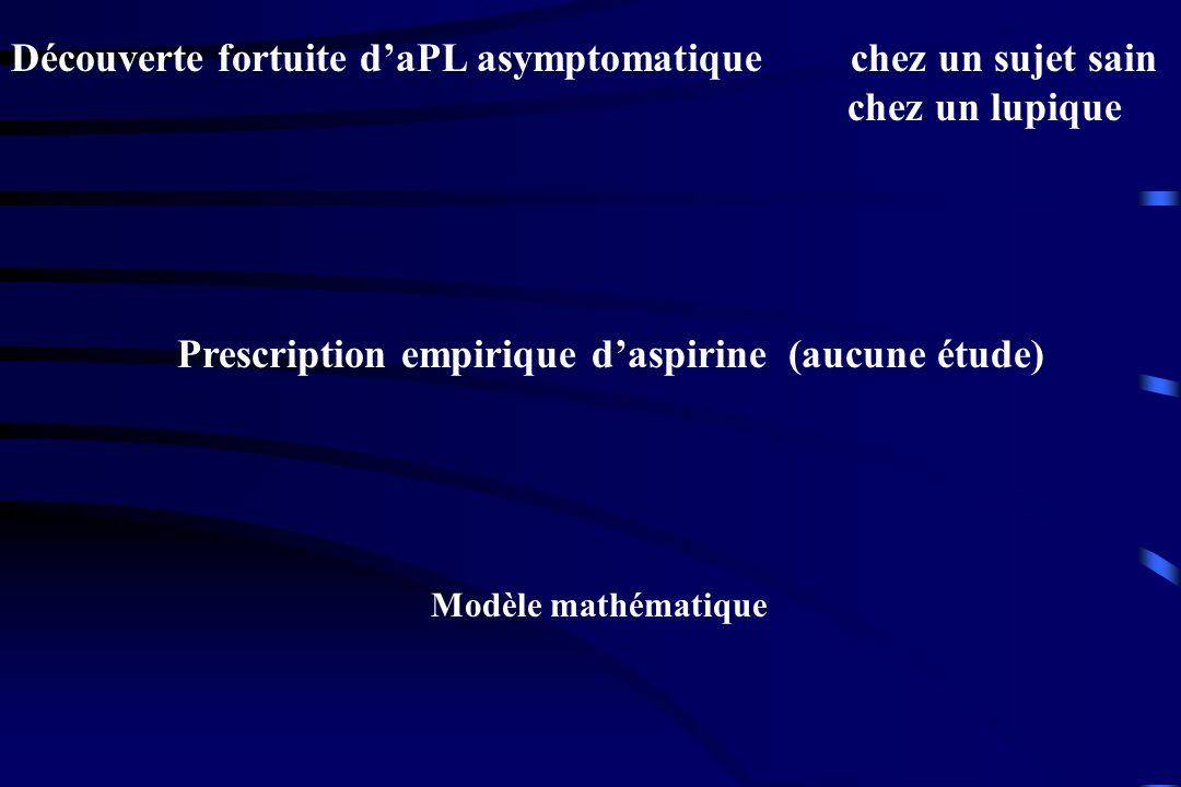 Découverte fortuite d'aPL asymptomatique chez un sujet sain