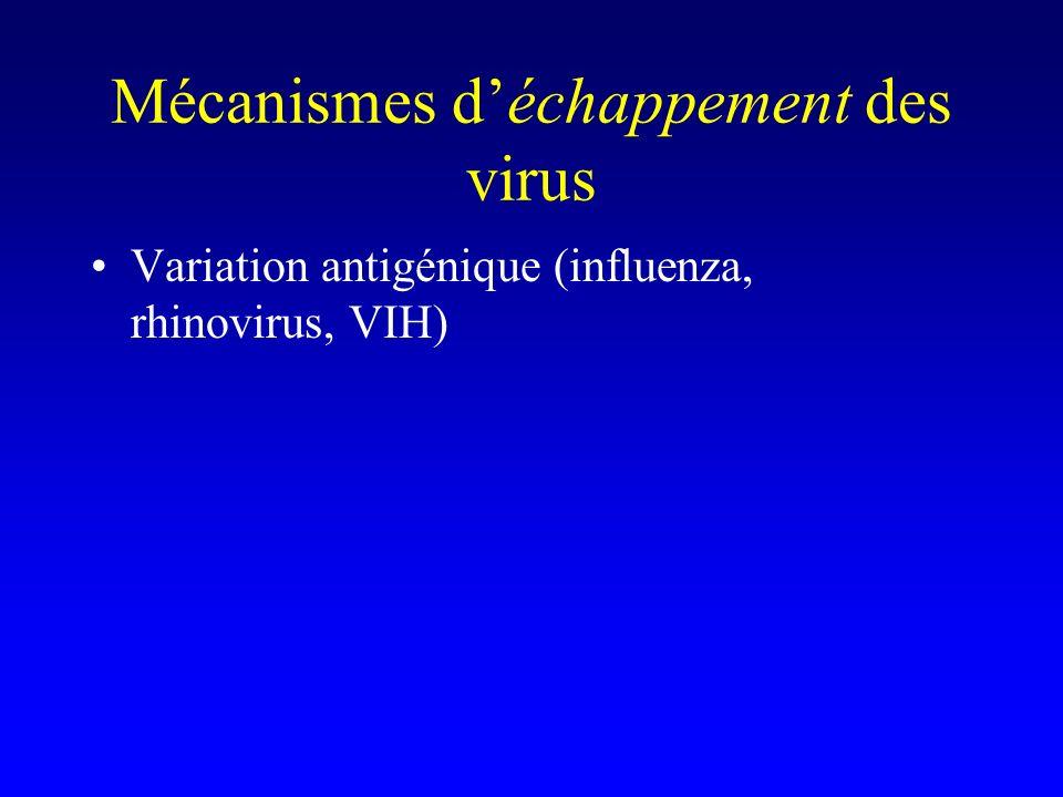Mécanismes d'échappement des virus