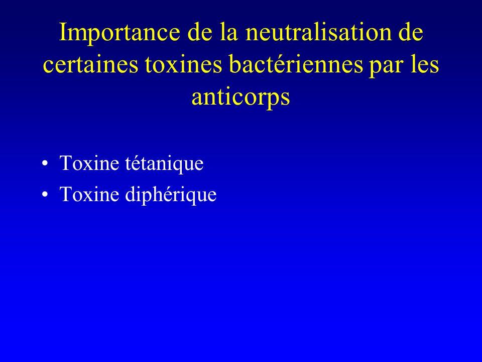 Importance de la neutralisation de certaines toxines bactériennes par les anticorps