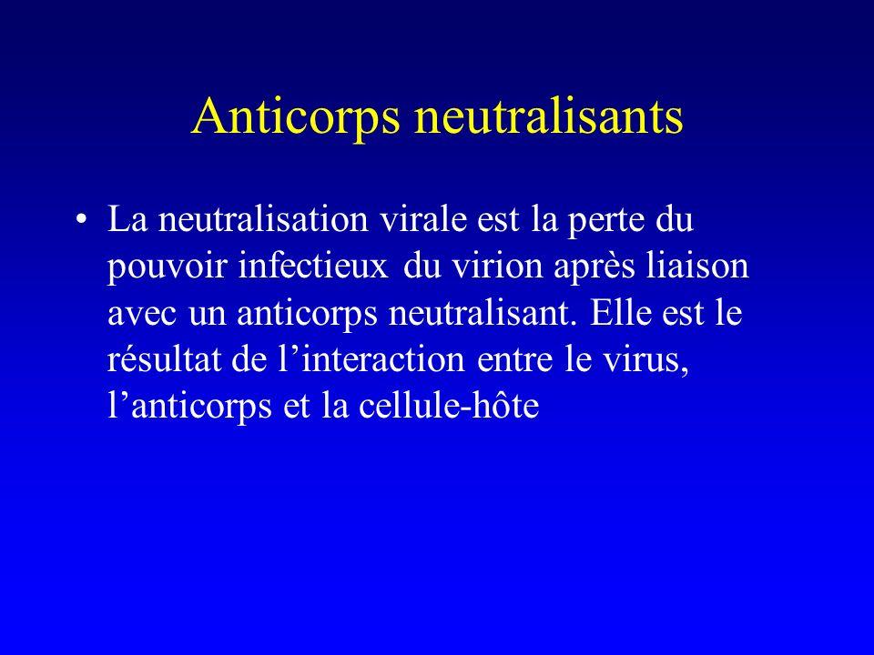 Anticorps neutralisants