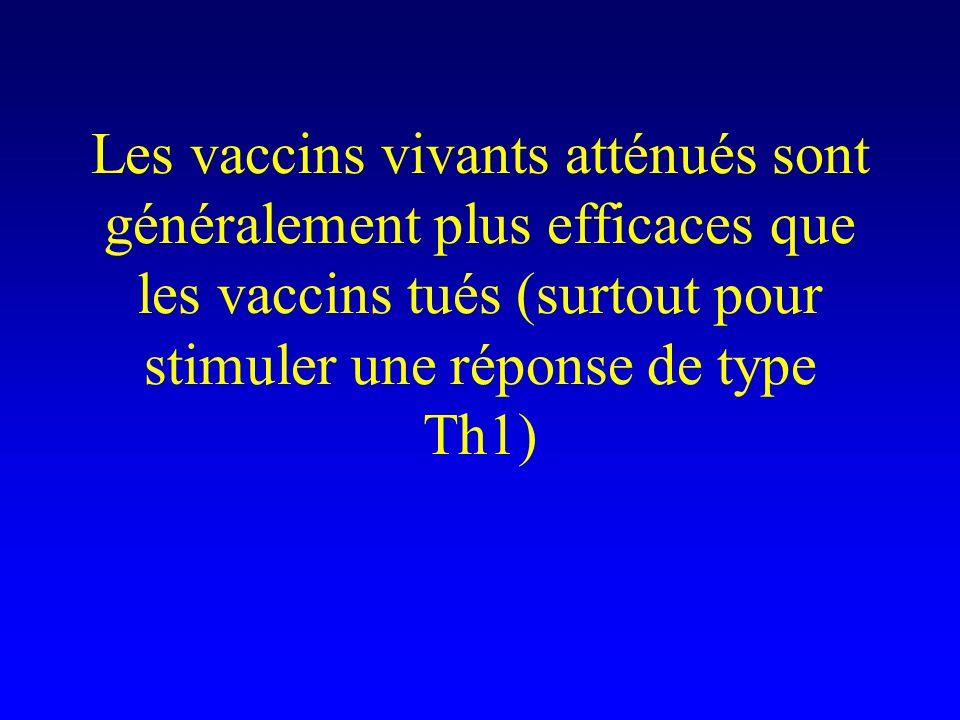 Les vaccins vivants atténués sont généralement plus efficaces que les vaccins tués (surtout pour stimuler une réponse de type Th1)