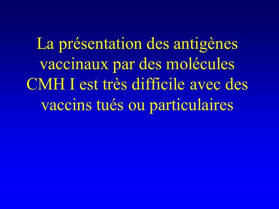 La présentation des antigènes vaccinaux par des molécules CMH I est très difficile avec des vaccins tués ou particulaires