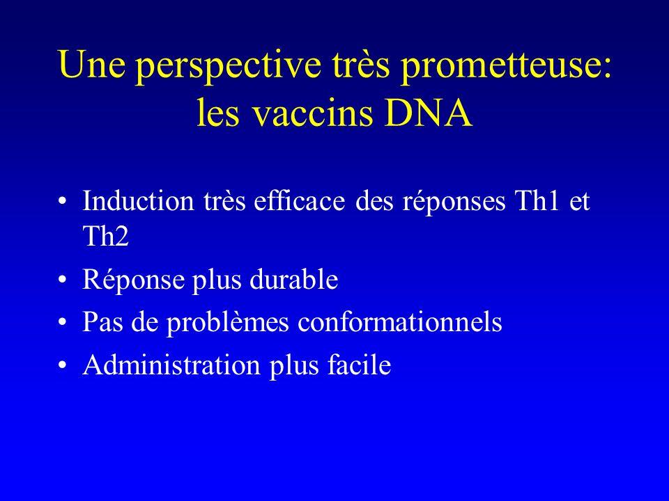 Une perspective très prometteuse: les vaccins DNA