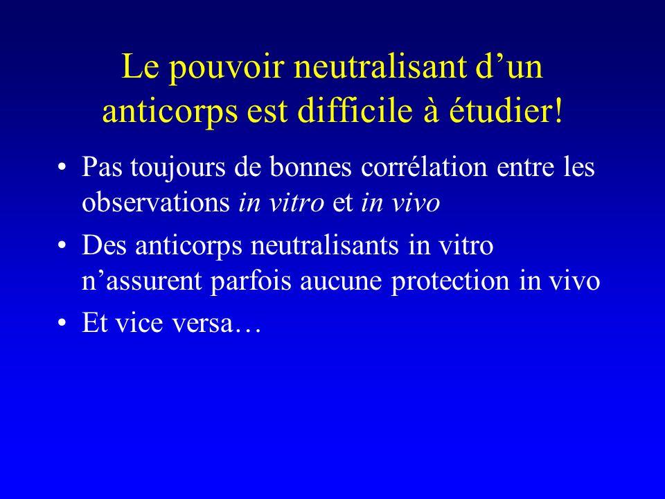 Le pouvoir neutralisant d'un anticorps est difficile à étudier!
