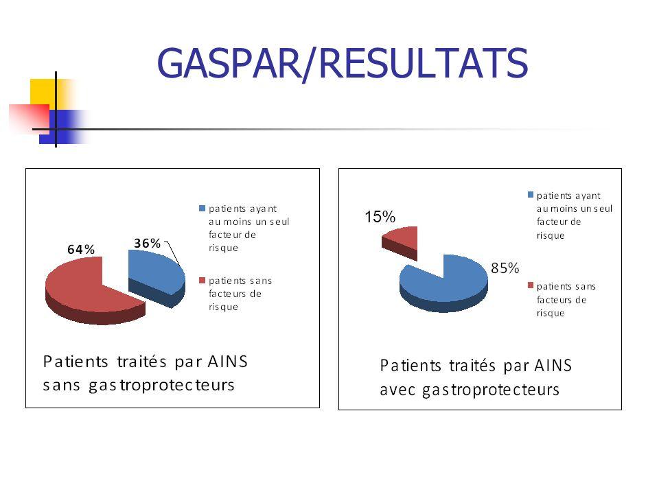 GASPAR/RESULTATS 15%