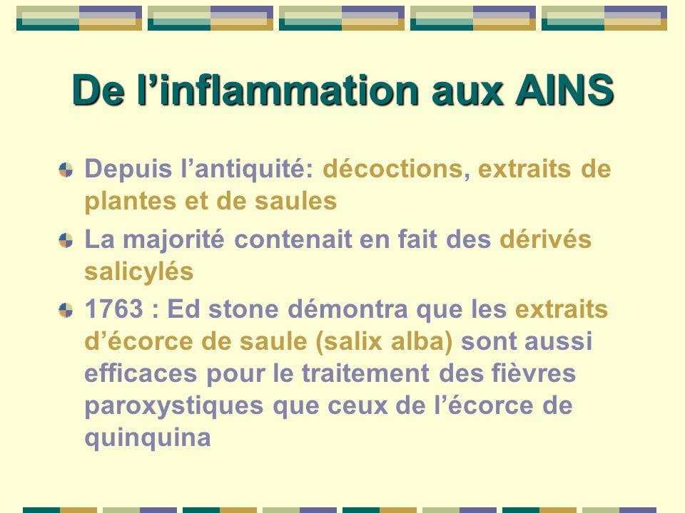 De l'inflammation aux AINS