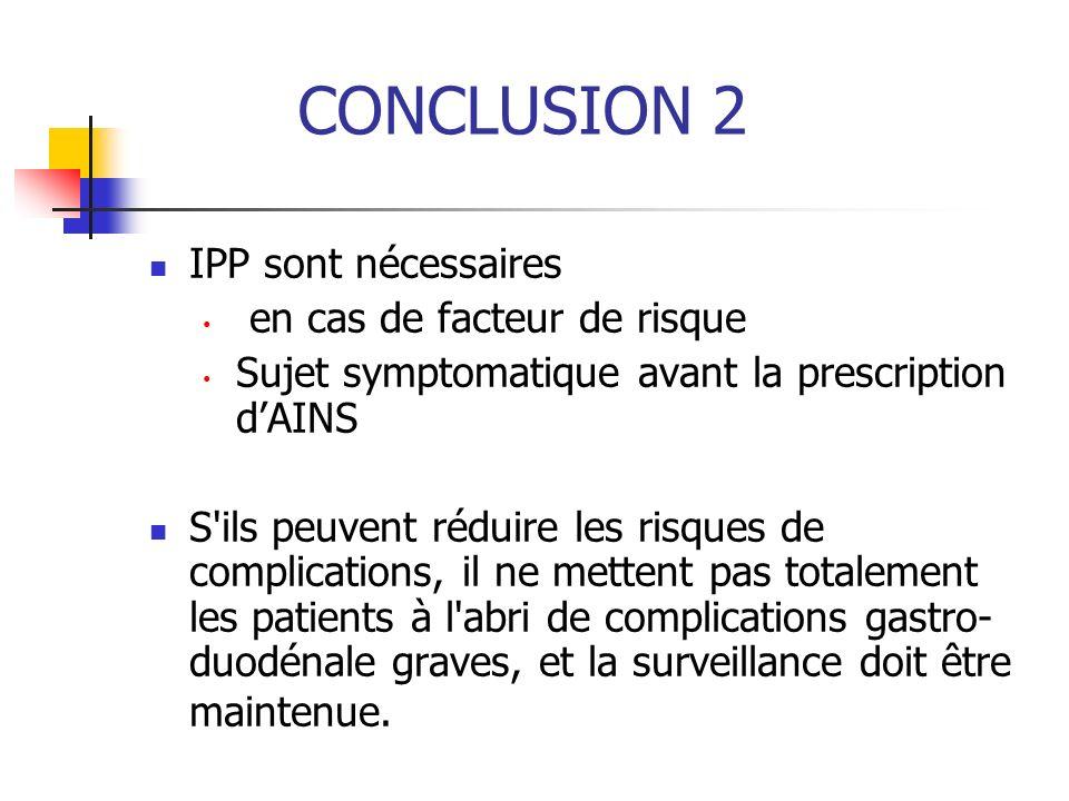 CONCLUSION 2 IPP sont nécessaires en cas de facteur de risque