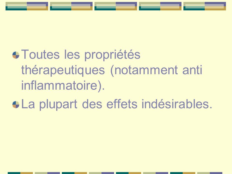 Toutes les propriétés thérapeutiques (notamment anti inflammatoire).