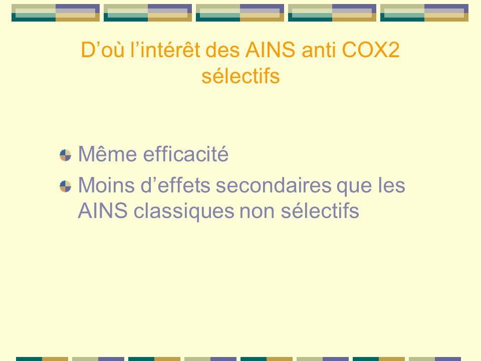 D'où l'intérêt des AINS anti COX2 sélectifs