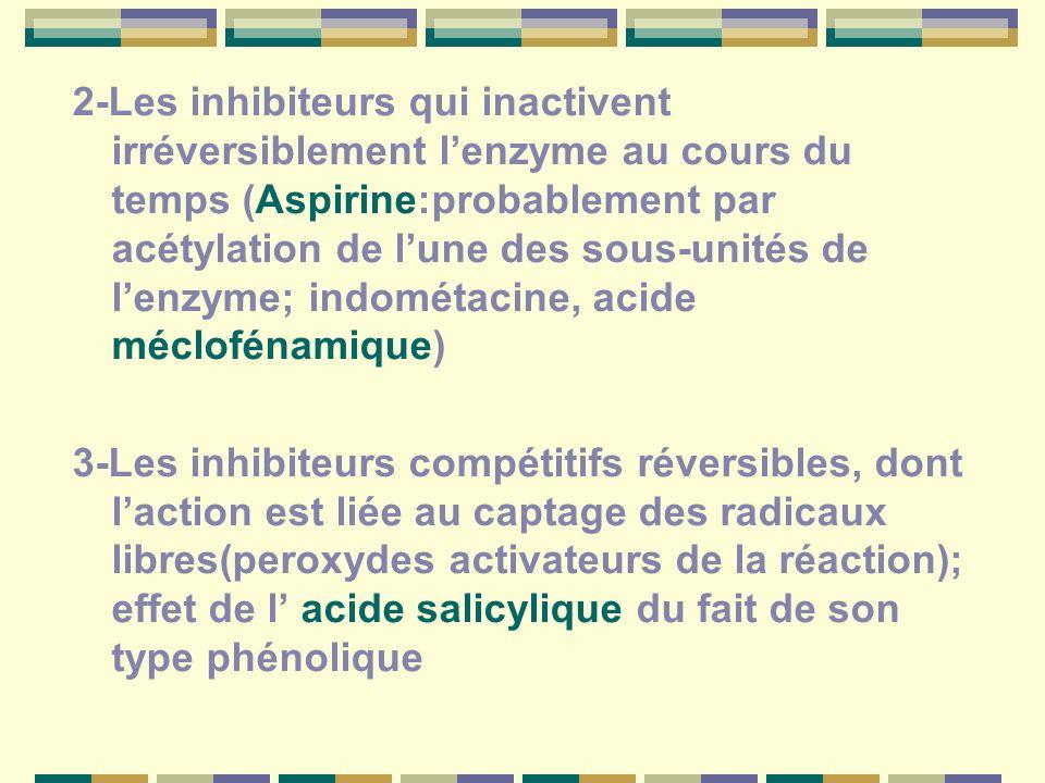 2-Les inhibiteurs qui inactivent irréversiblement l'enzyme au cours du temps (Aspirine:probablement par acétylation de l'une des sous-unités de l'enzyme; indométacine, acide méclofénamique)