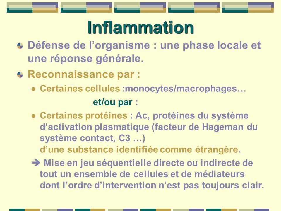 Inflammation Défense de l'organisme : une phase locale et une réponse générale. Reconnaissance par :