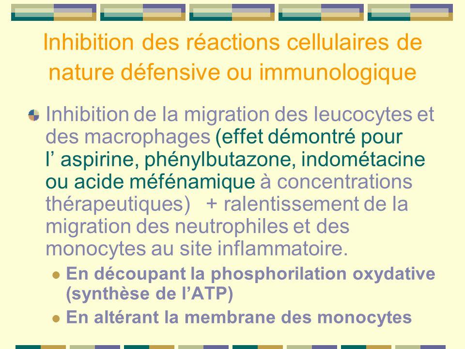 Inhibition des réactions cellulaires de nature défensive ou immunologique
