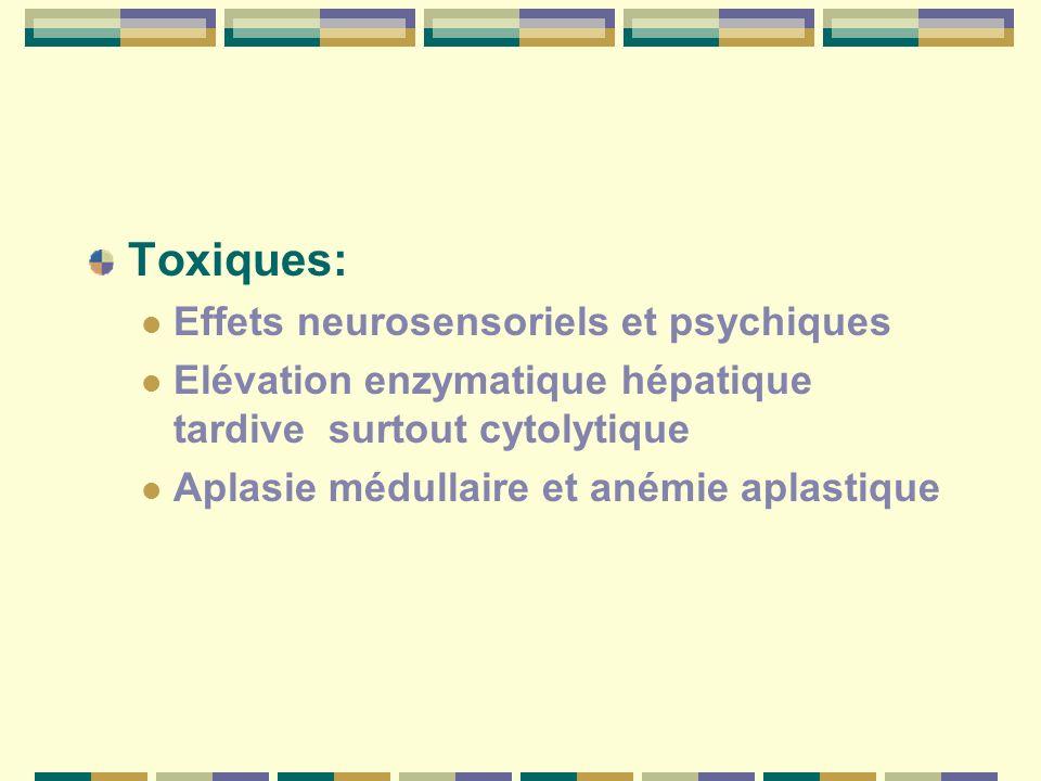 Toxiques: Effets neurosensoriels et psychiques