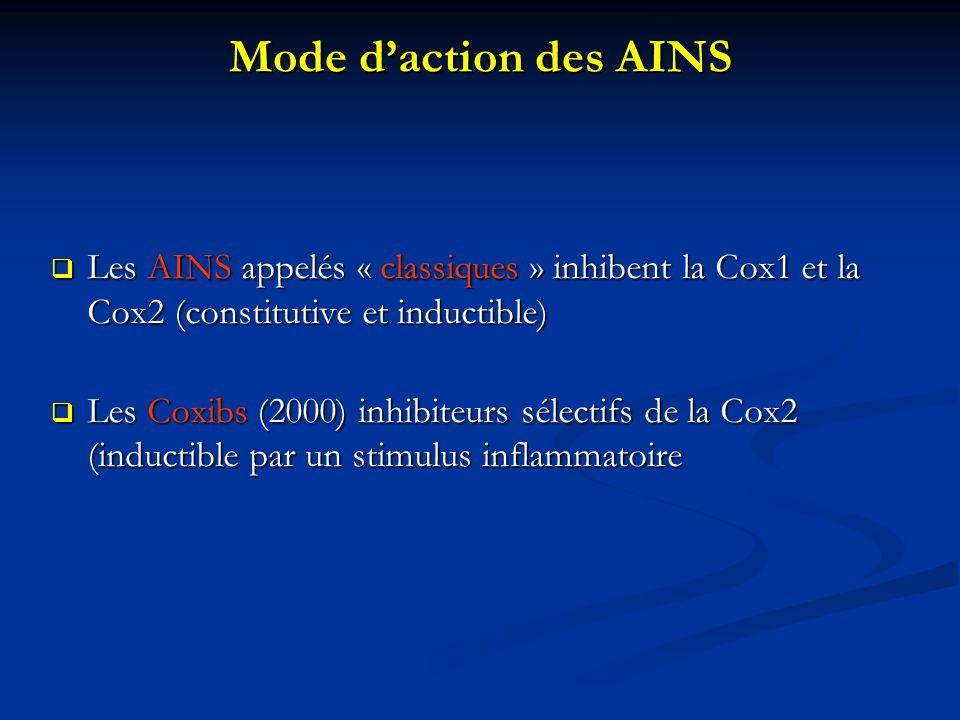 Mode d'action des AINS Les AINS appelés « classiques » inhibent la Cox1 et la Cox2 (constitutive et inductible)