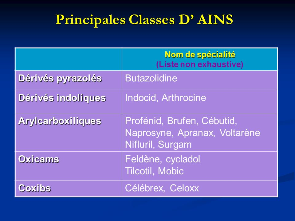 Principales Classes D' AINS