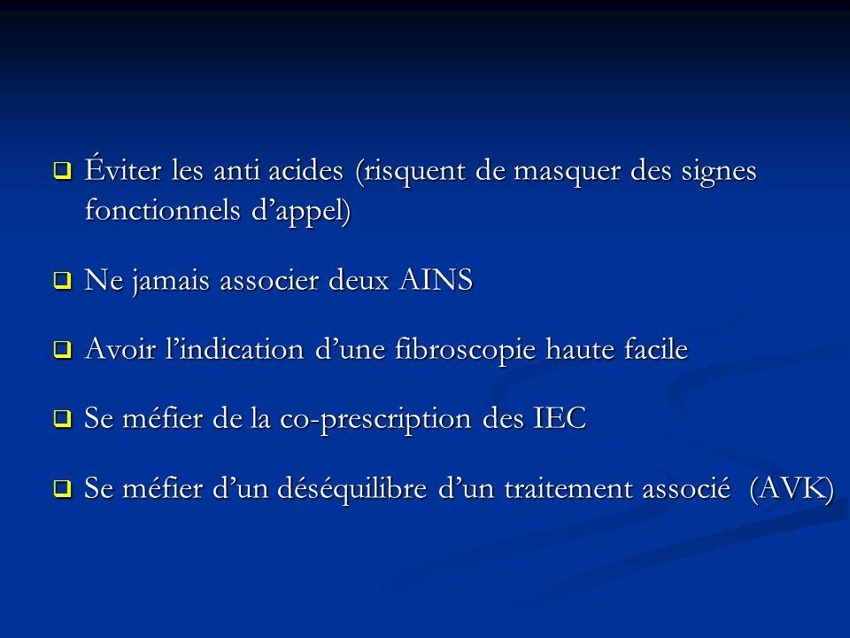 Éviter les anti acides (risquent de masquer des signes fonctionnels d'appel)