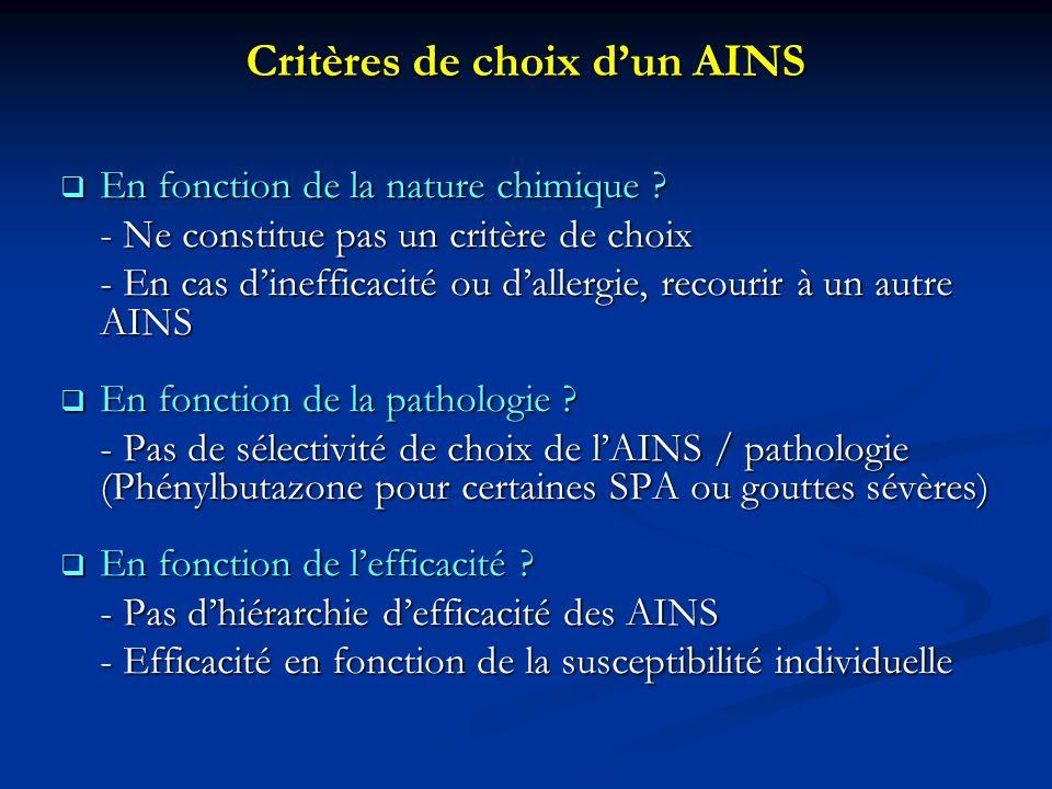 Critères de choix d'un AINS