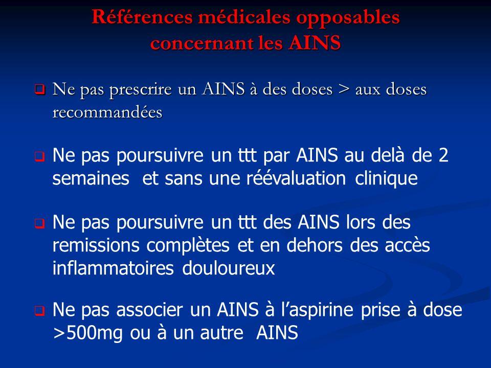 Références médicales opposables concernant les AINS