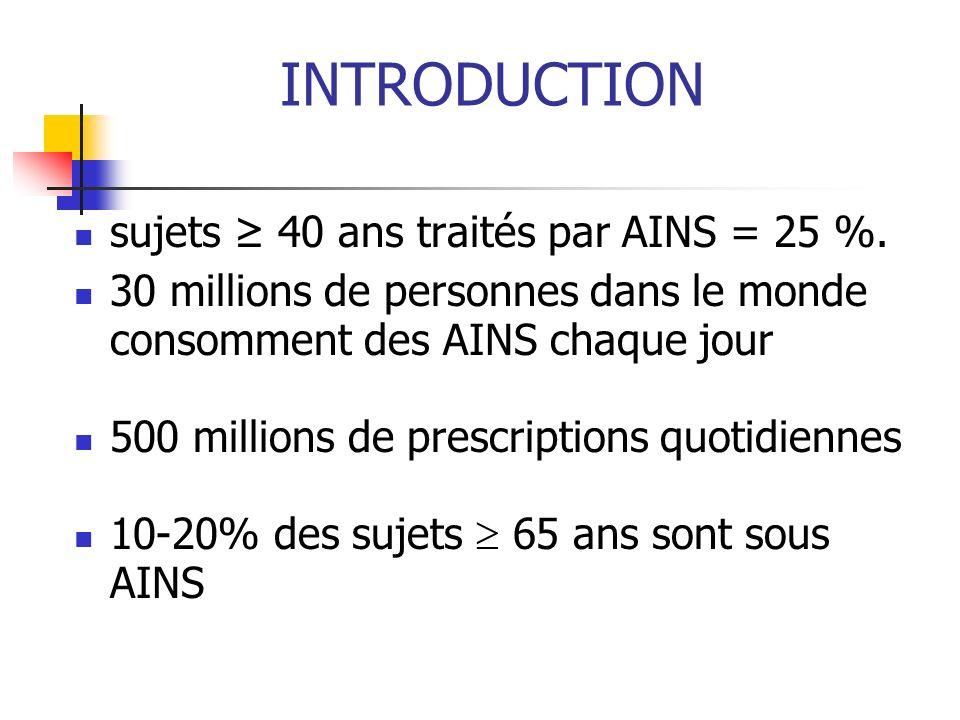 INTRODUCTION sujets ≥ 40 ans traités par AINS = 25 %.