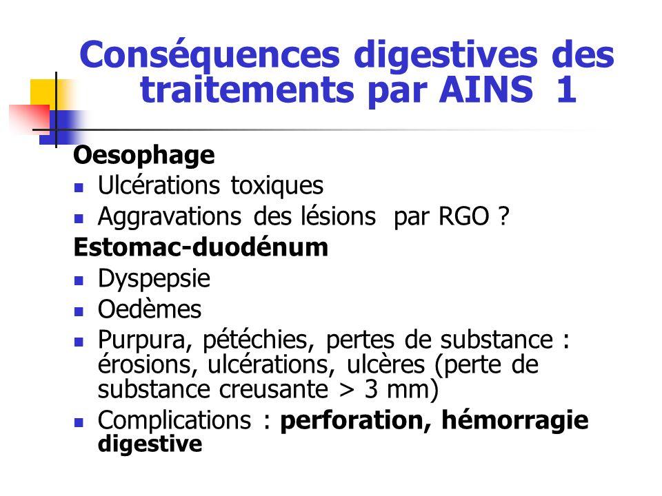 Conséquences digestives des traitements par AINS 1