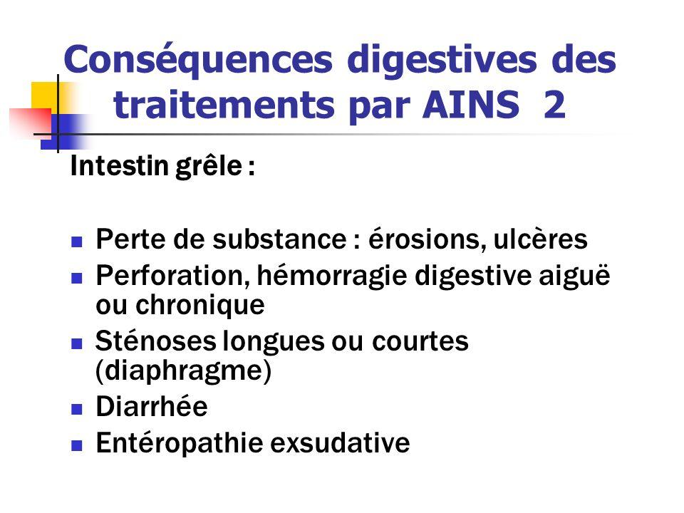 Conséquences digestives des traitements par AINS 2