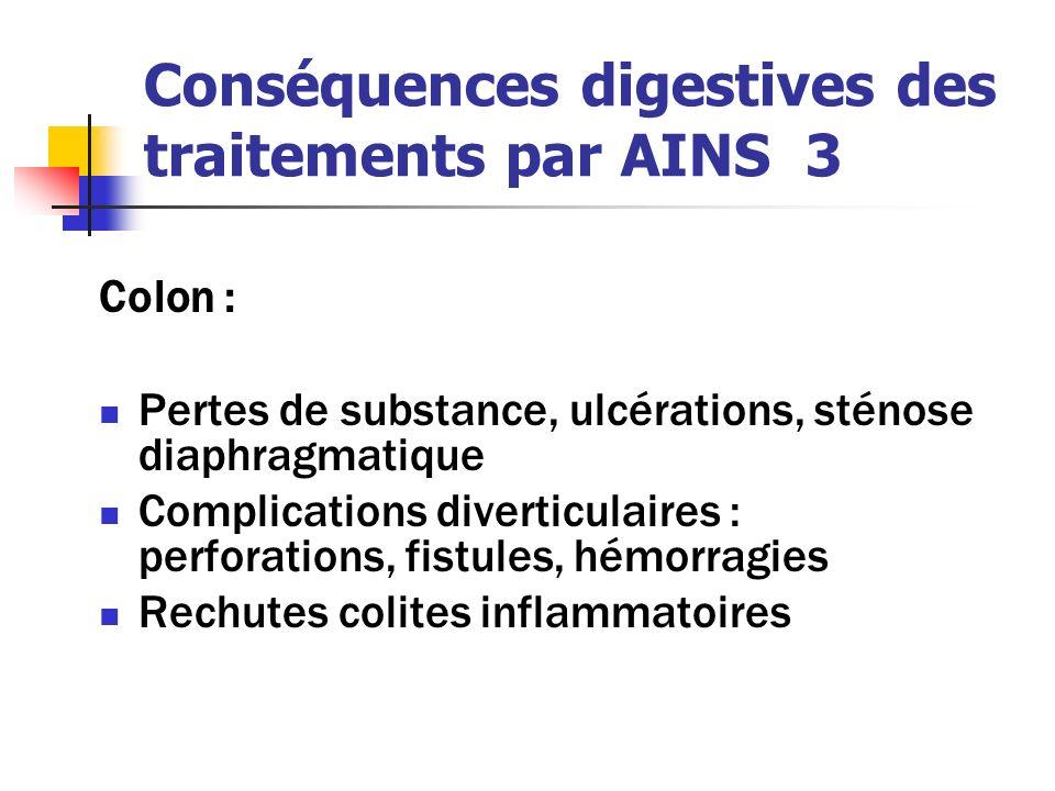 Conséquences digestives des traitements par AINS 3