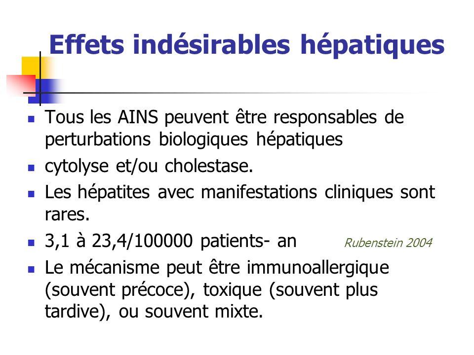 Effets indésirables hépatiques