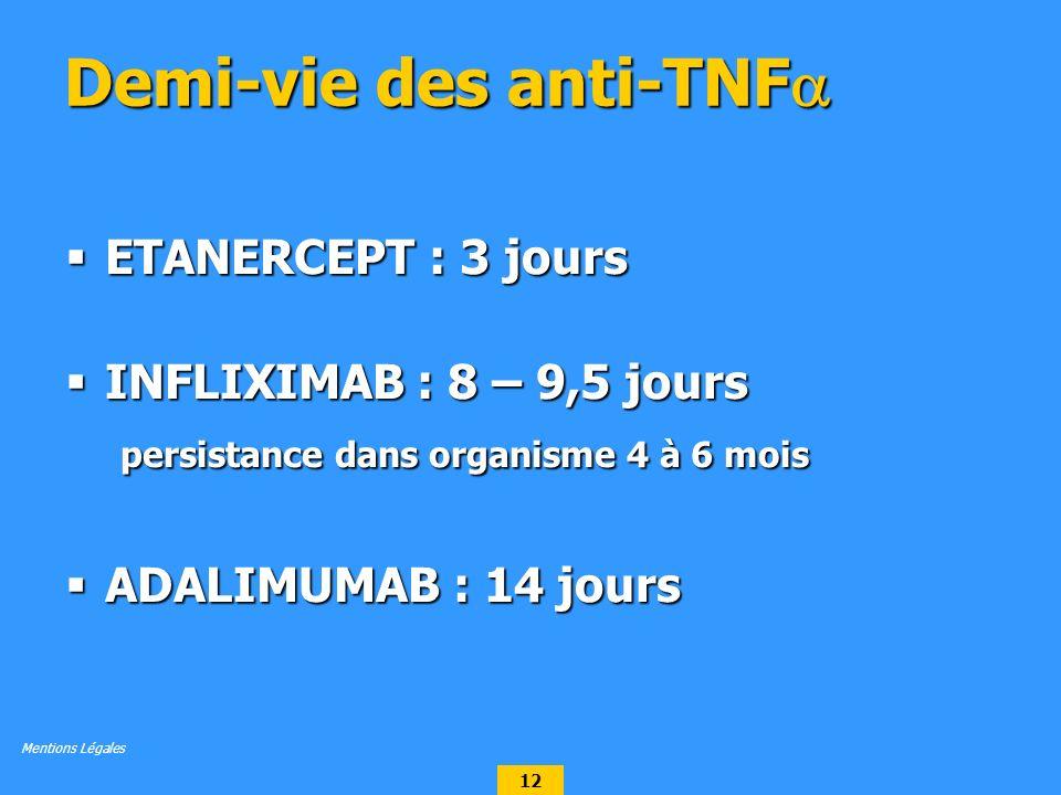 Demi-vie des anti-TNFa