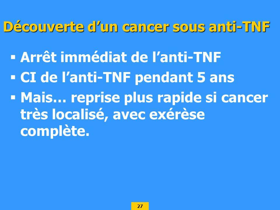 Découverte d'un cancer sous anti-TNF