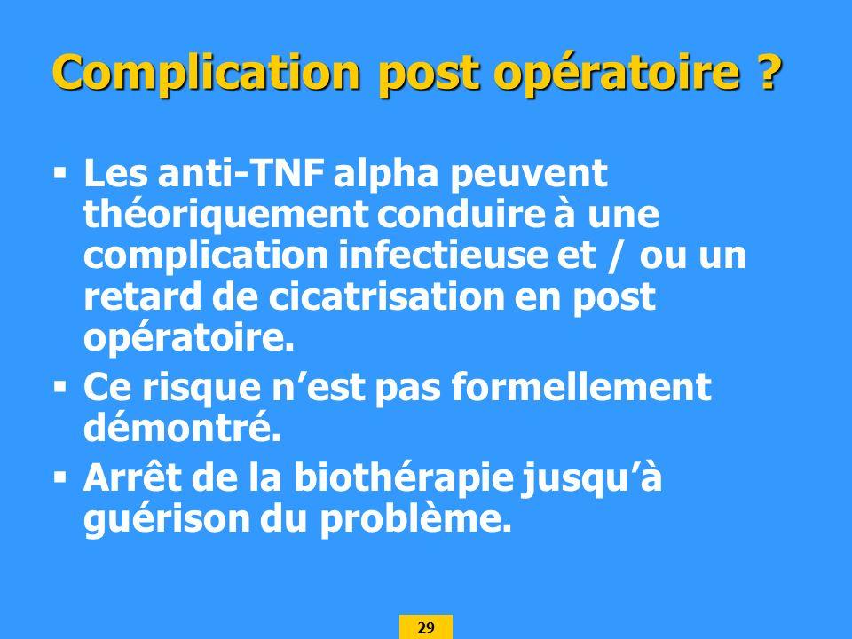 Complication post opératoire