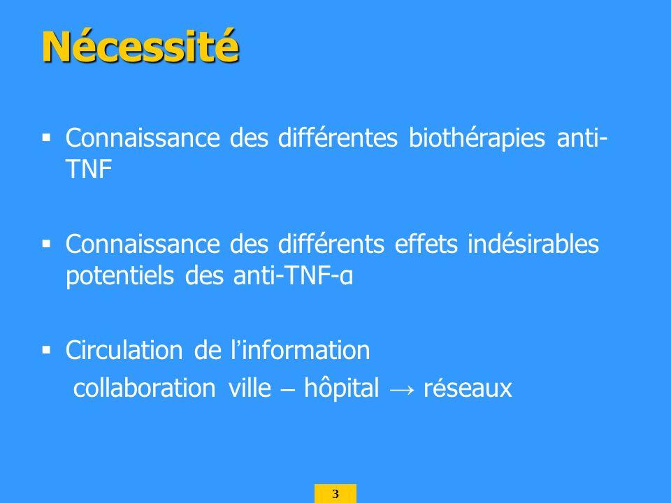 Nécessité Connaissance des différentes biothérapies anti-TNF