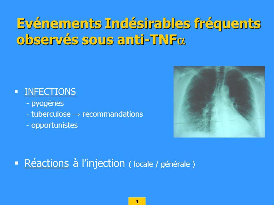 Evénements Indésirables fréquents observés sous anti-TNFa
