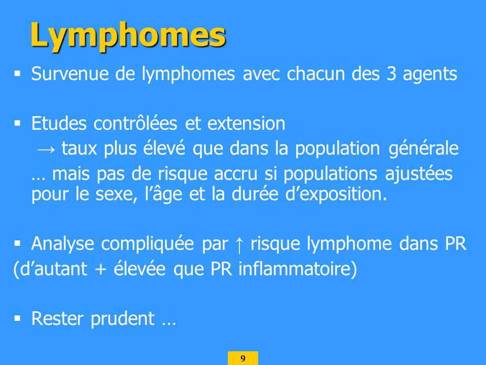 Lymphomes Survenue de lymphomes avec chacun des 3 agents