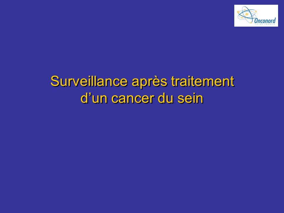 Surveillance après traitement d'un cancer du sein