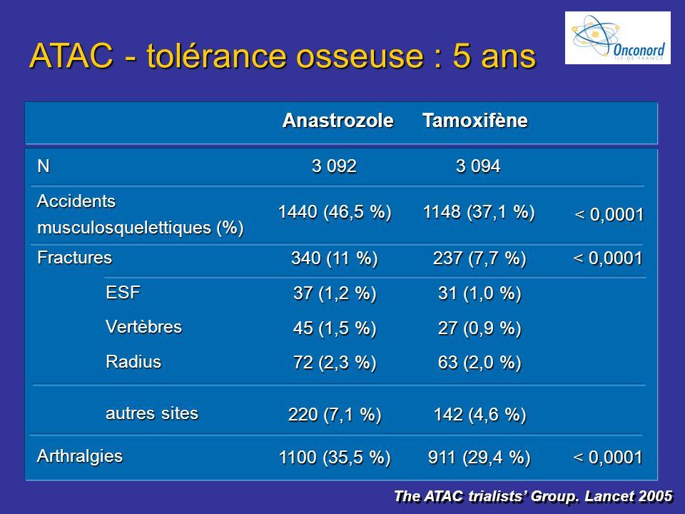 ATAC - tolérance osseuse : 5 ans